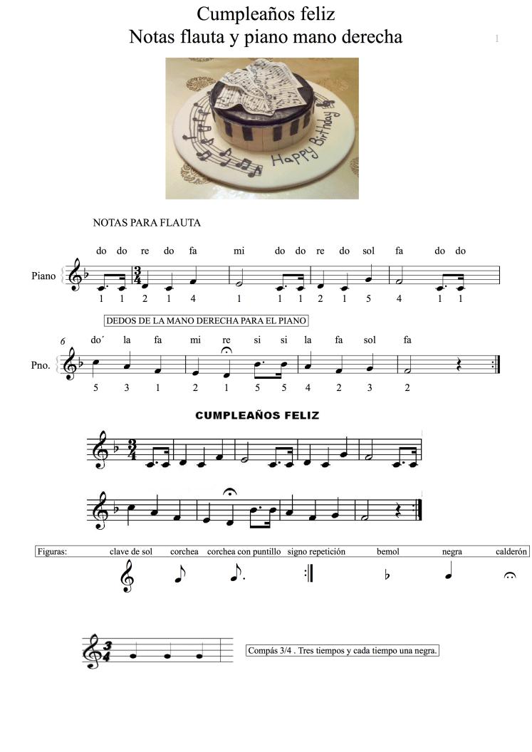 Cumpleaños feliz Notas flauta y piano mano derecha