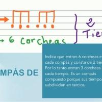 Aprender con melodías: marcha. Compás de 6/8.