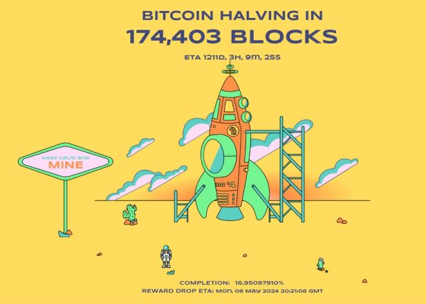 Bitcoin halving, 174403 blocks left for the next halving
