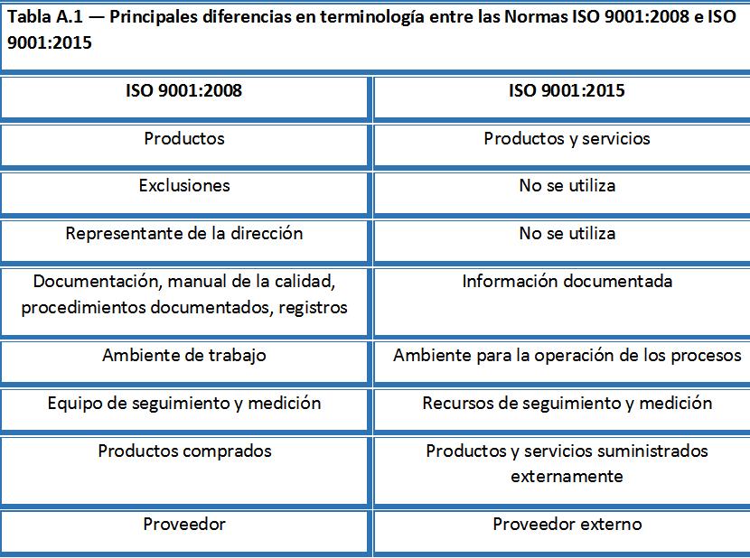 ISO 9001 VERSION 2008 EBOOK