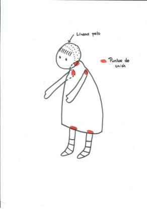 Patrón costura muñeca gorjuss en fieltro
