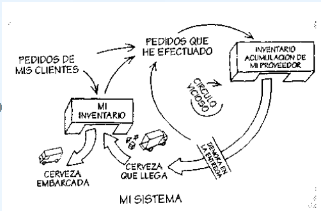 ARQUETIPOS SISTEMICOS PDF