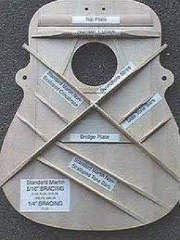 El barataje en X fué inventado por C.F. Martin en los 1830s.
