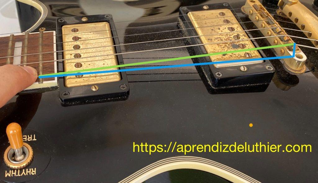 Cómo ajustar la entonación de una guitarra eléctrica(quintado/octavado)