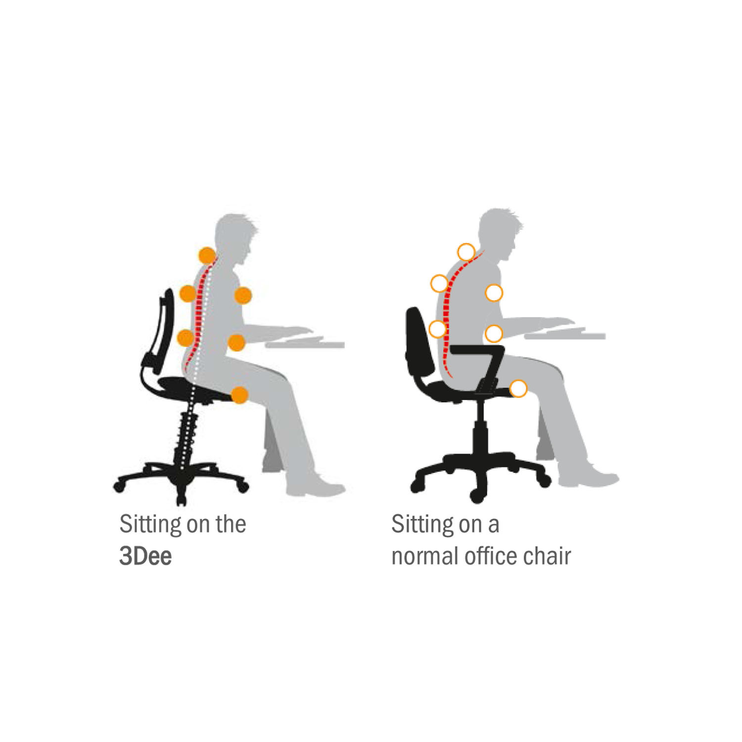 Swopper Chair 3dee Active Office Chair Ergonomic Task Chairs Apres