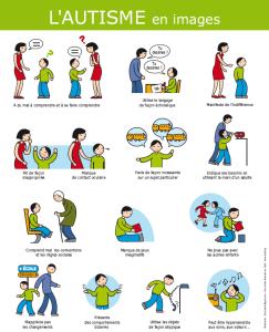 l'autisme en image
