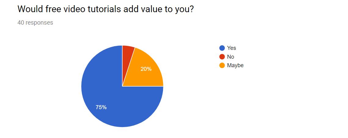 Survey Results 2017 | A Pretty Fix Blog | Question 3