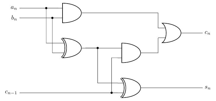 LaTeX で論理回路 (1)