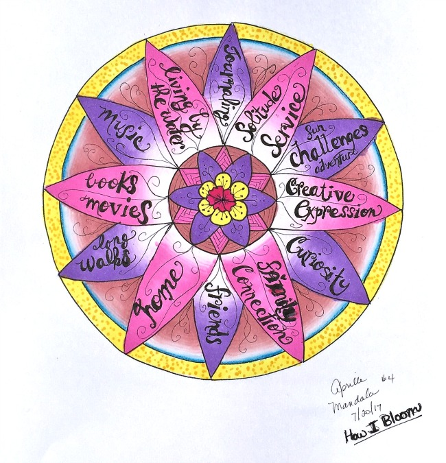 How I Bloom Mandala