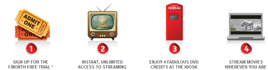 FREE One Month Trial of Redbox Instant + Four FREE DVD Credits