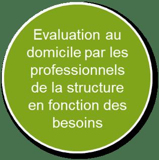 Bulle verte avec texte pour présenter nos missions d'évaluation