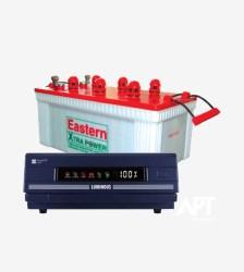 Luminous PowerX-2250 Home IPS