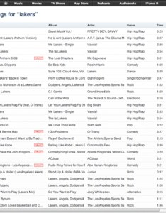 Check the itunes chart also      songs albums and music videos rh aptsongs wordpress