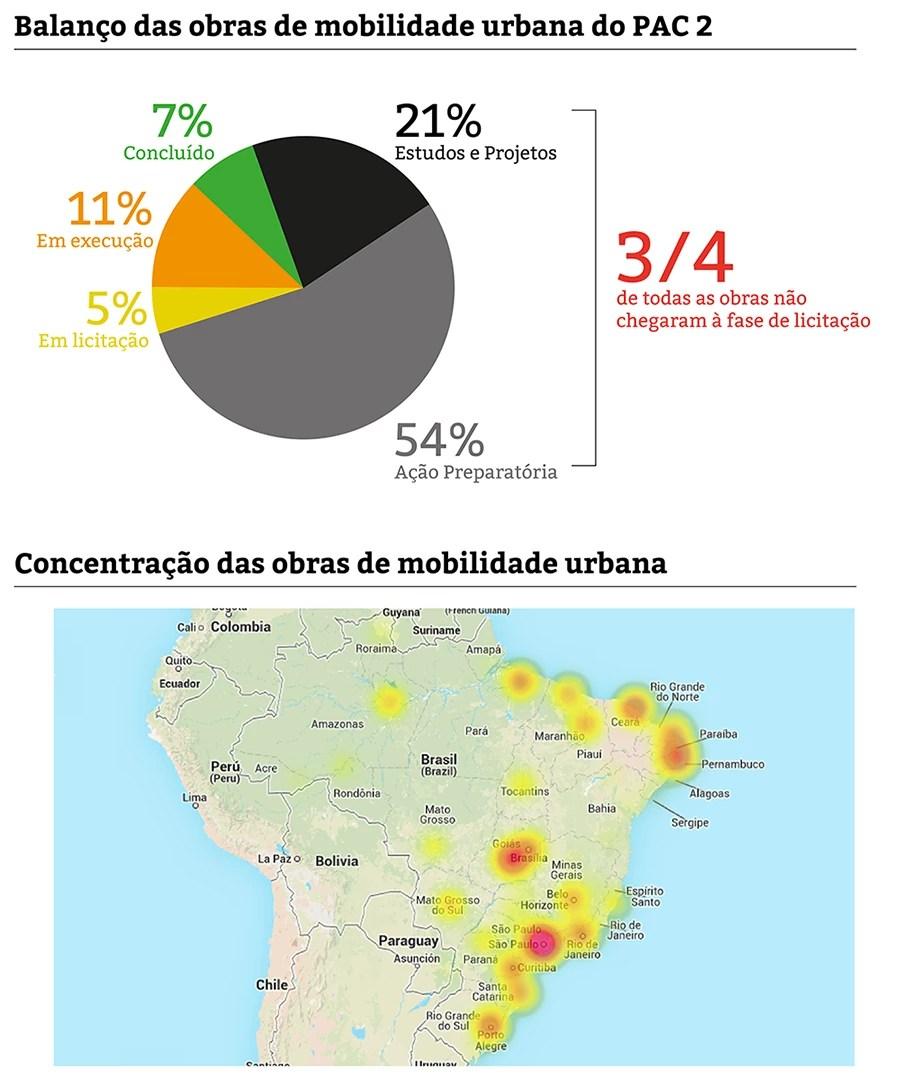 Infografico-PAC