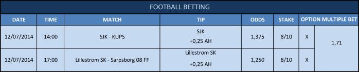 Football Betting95