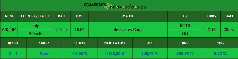 Resultado de nuestro pronostico para el partido Brescia vs Carpi.