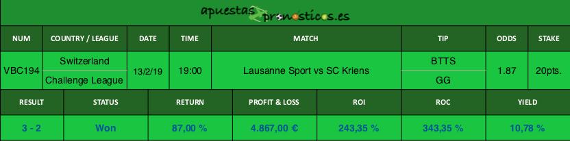 Resultado de nuestro pronostico para el partido Lausanne Sport vs SC Kriens.