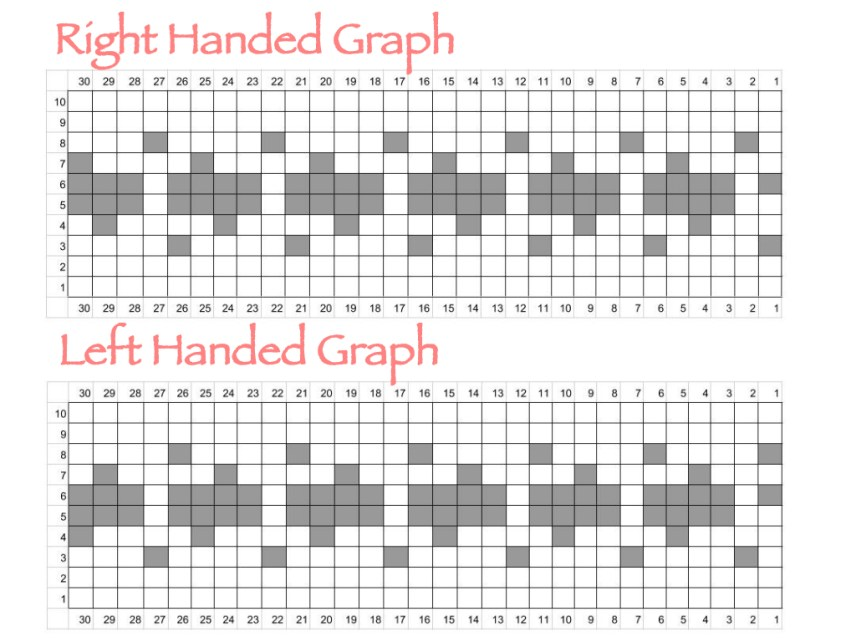 Tapestry graphs