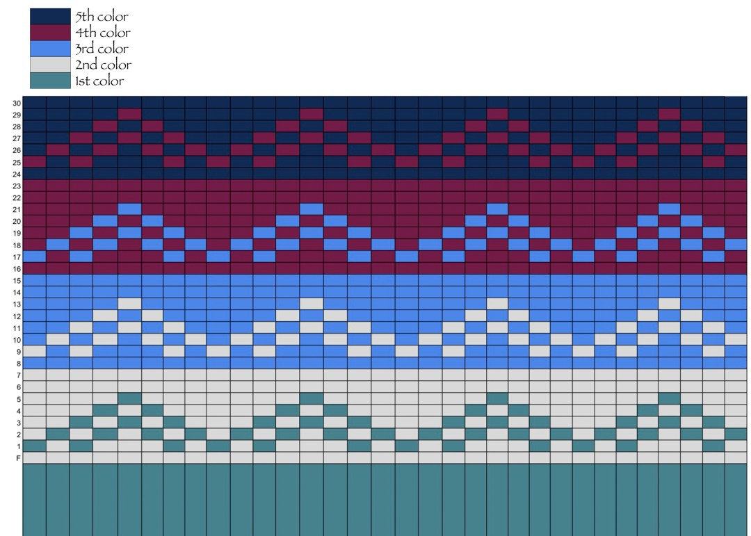 Fair Isle Mittens graph_