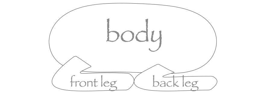 body-drawing