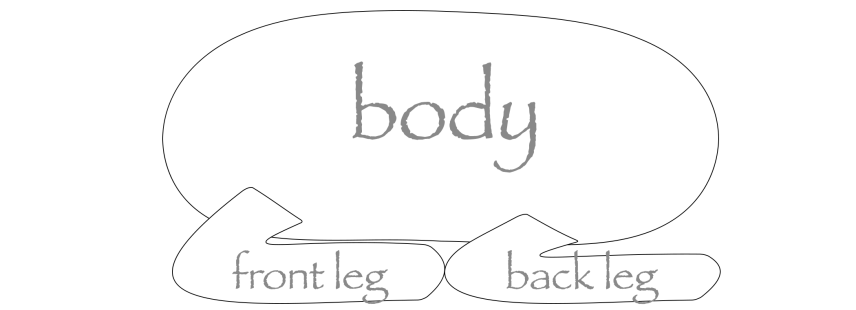 body-drawing