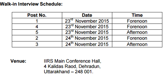 iirs nov 2015 jrf walk-in