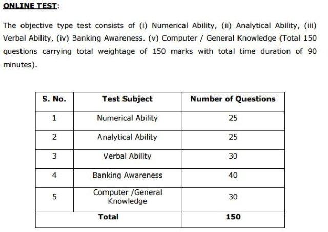 lvbank online test