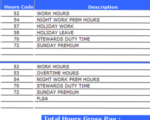 USPS A O  Hour/Reason Codes | APWU - South Jersey Area Local