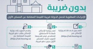 بوابة إلكترونية لإصدار شهادة ضريبة المسكن الأول