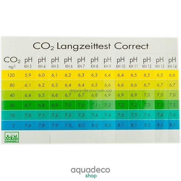 Длительный тест СО2 Langzeittest Mini для систем Dennerle Crystal-Line dlitelnyj test so2 dennerle langzeittest mini 3 AquaDeco Shop