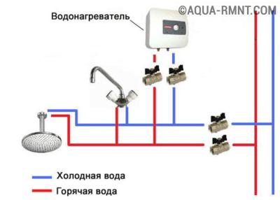 Chauffe-eau fluide