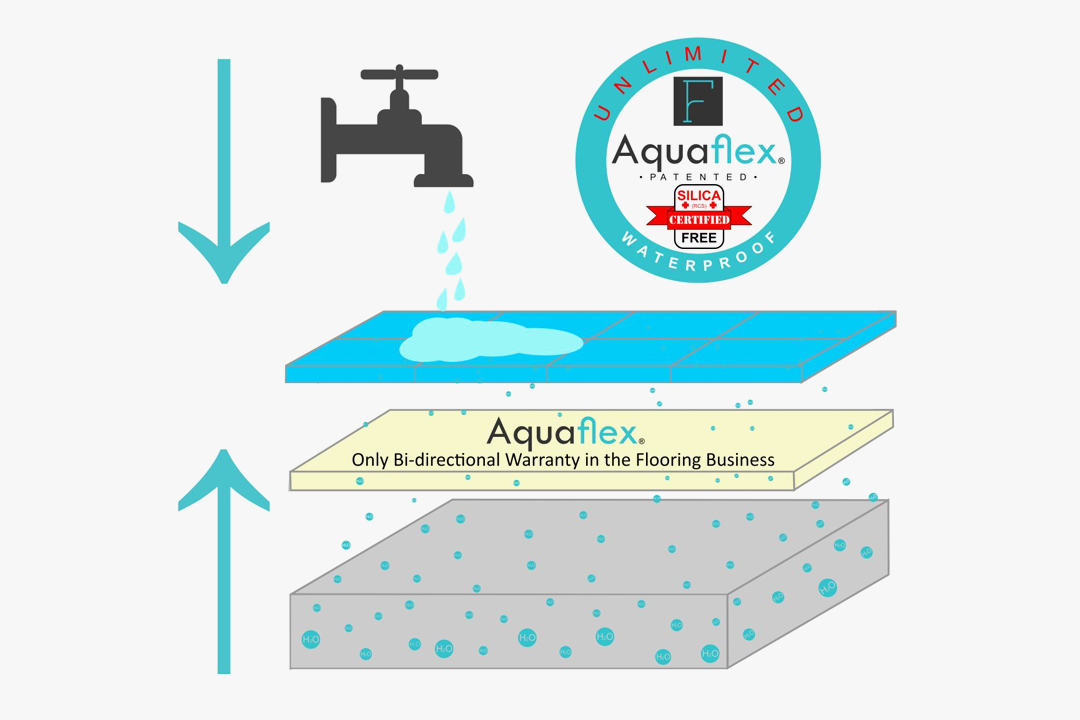 Aquaflex- Offers the Only Bi-Directional Warranty in the Flooring Business