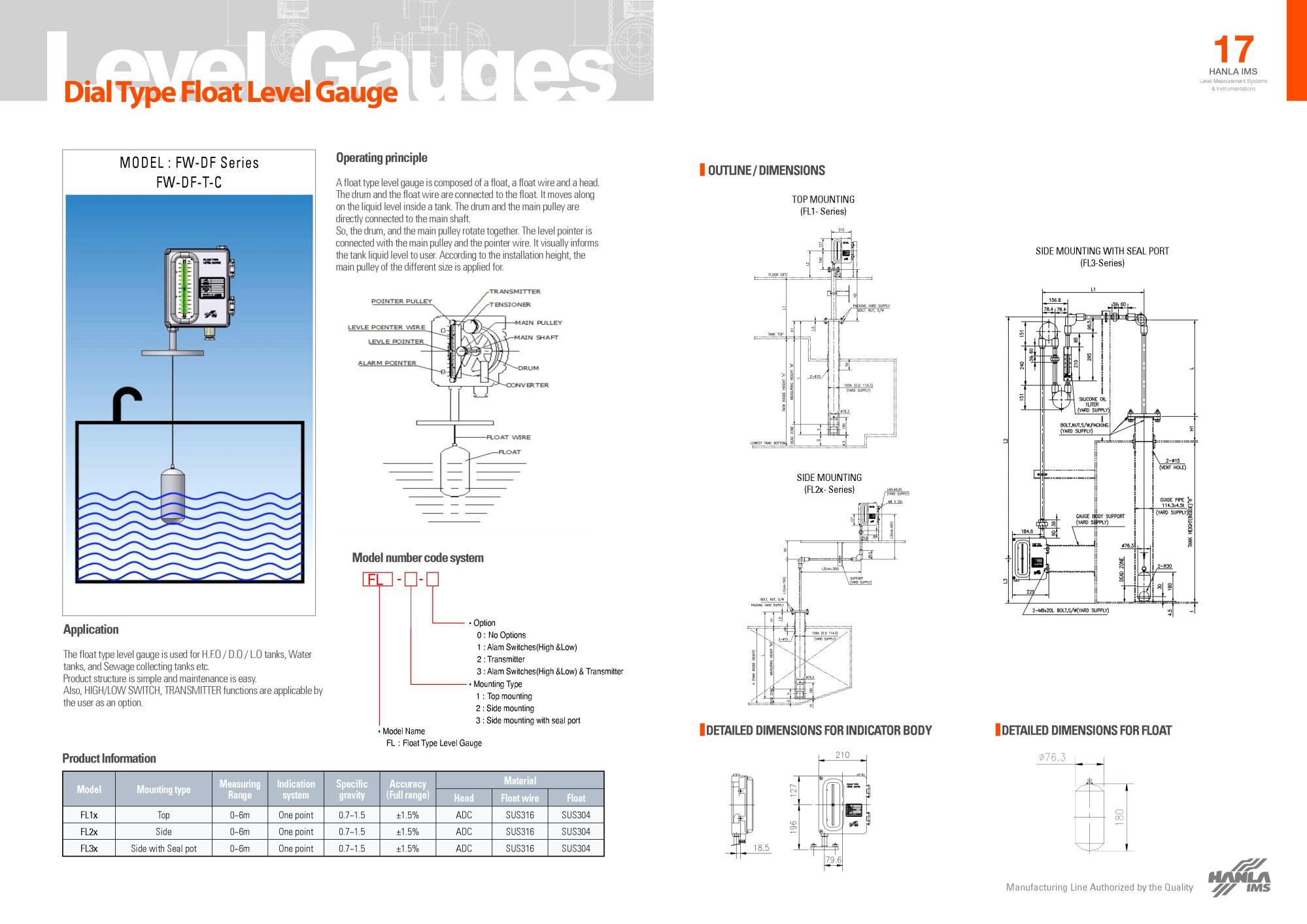 hight resolution of hanla ims fw df series level gauge