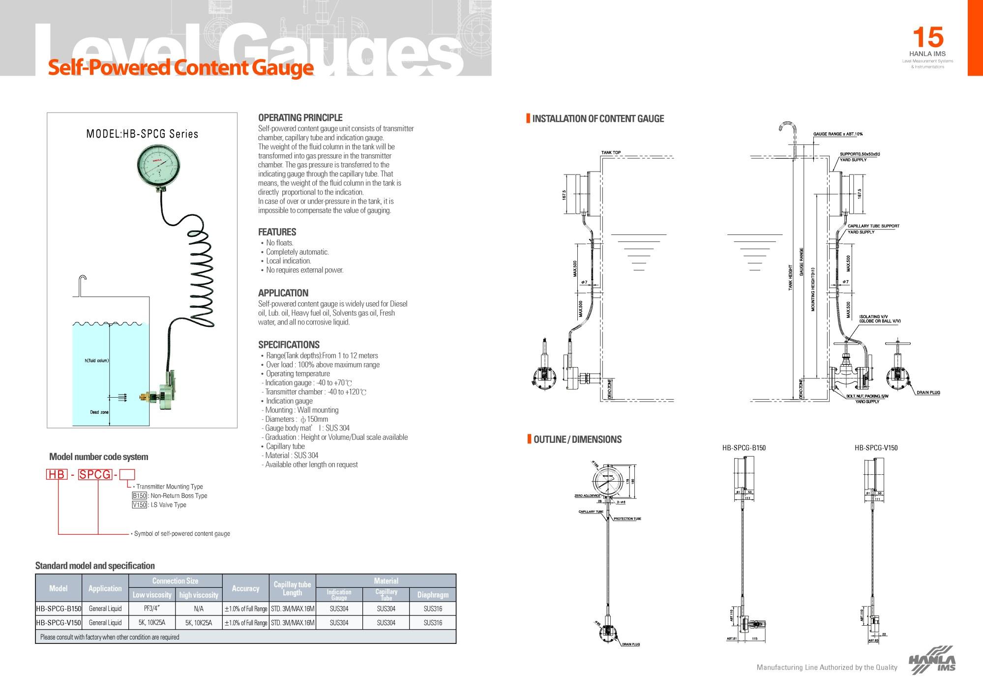 hight resolution of hanla ims hb spcg series level gauge