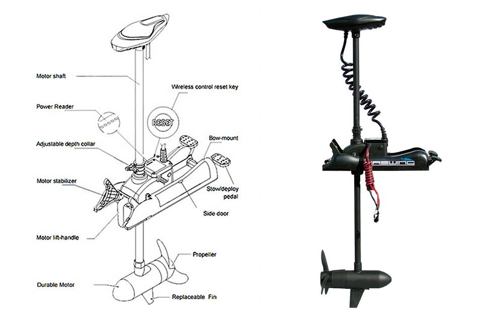 Bow Mount Electric Trolling Motor 80 lb with wireless+