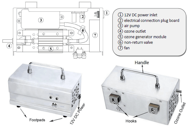 Portable Ozone Generator AOT-PD-500