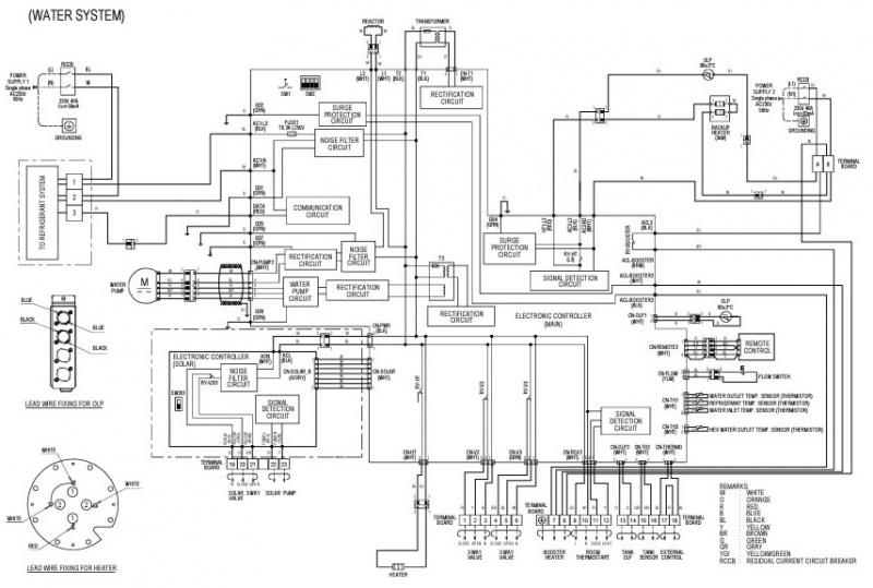 Datei:E-Schaltplan WH-MDC05F3E5 (Wasserkreis).jpg