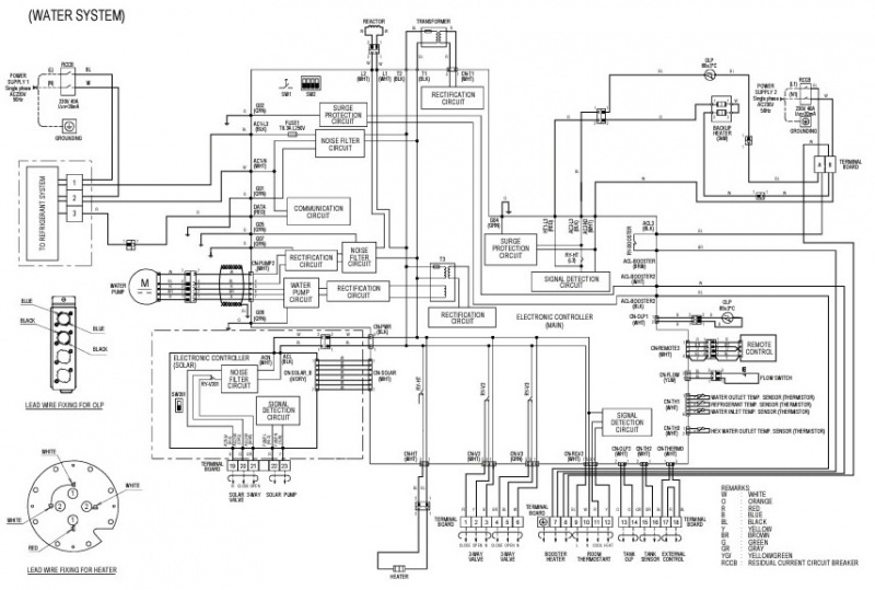 Panasonic Scanner User Manual