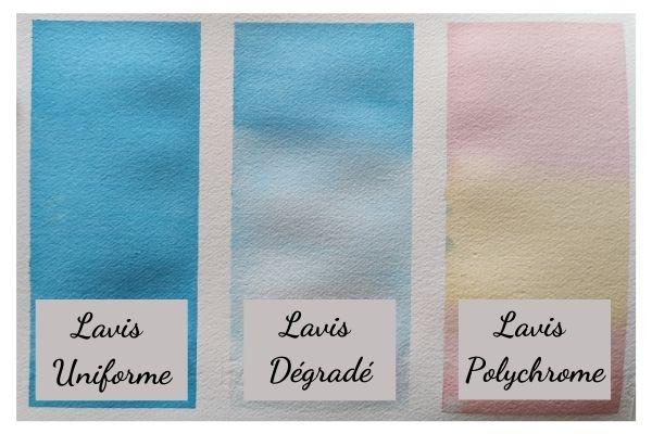 les différents lavis à l'aquarelle - lavis uniforme - lavis dégradé - lavis polychrome (plusieurs couleurs)