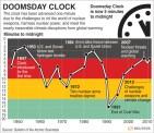 doomsday clock 342825_5_