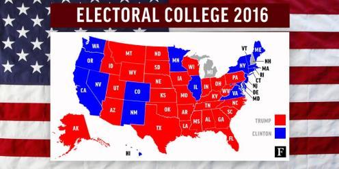 Electorial College AZ