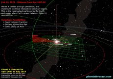 Nibiru Planet X hercolobus58_06