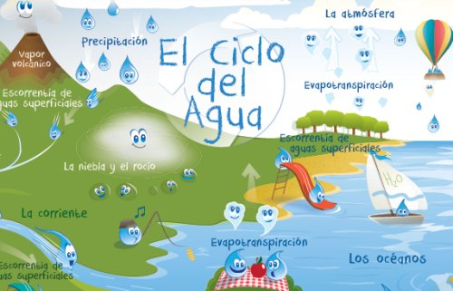 small resolution of water cycle poster for kids english spanish