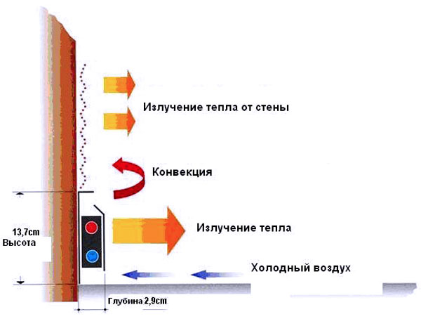 onlayn uyalar ukraina