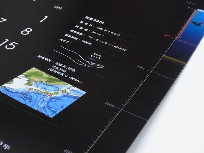 カレンダー「深海生物図鑑」 2017 採集データ