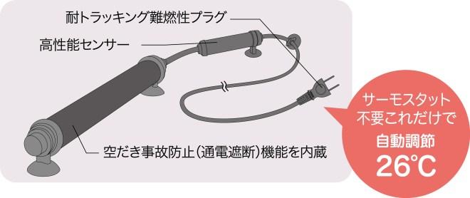 ▲高性能センサーが26度に自動調整してくれるオートヒーター