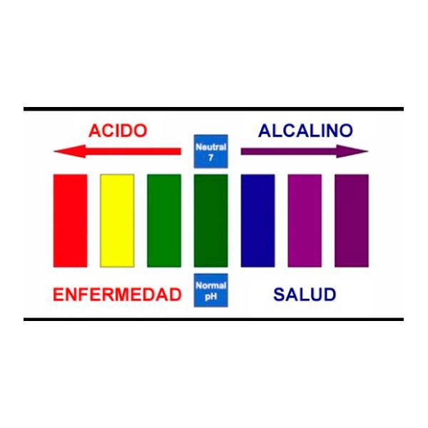 tabla alcalinizacion