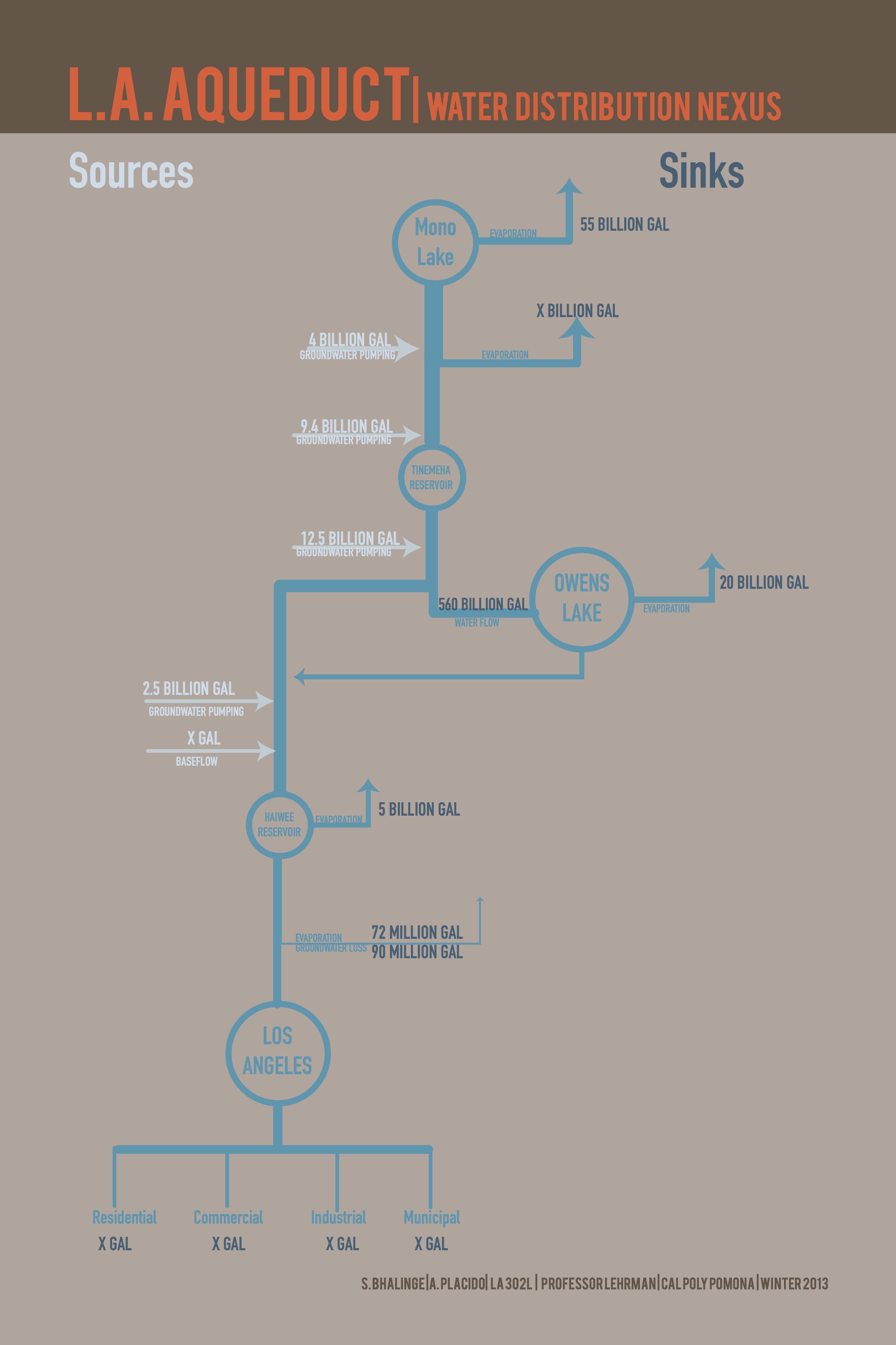 energy transfer diagram clifford alarm wiring laa system sankey aqueduct futures
