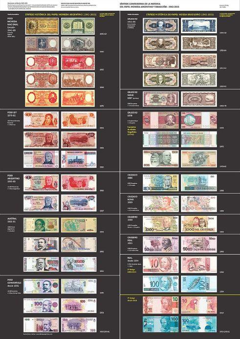 linha do tempo dinheiro BR AR