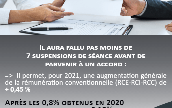TRACT NATIONAL : NEGOCIATION SALARIALE 2021